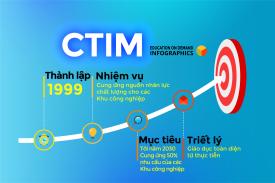 CTIM-Học phí Khóa 22 (2020-2023)